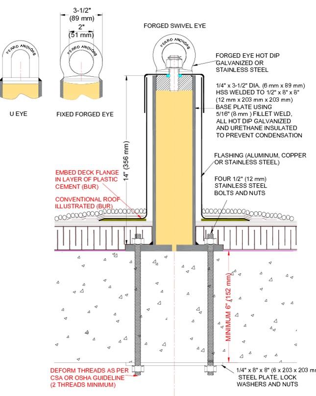 Sample Anchor Drawing
